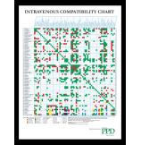 Intravenous Compatibility Chart